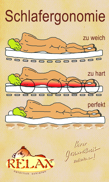 Relax Schlafergonomie
