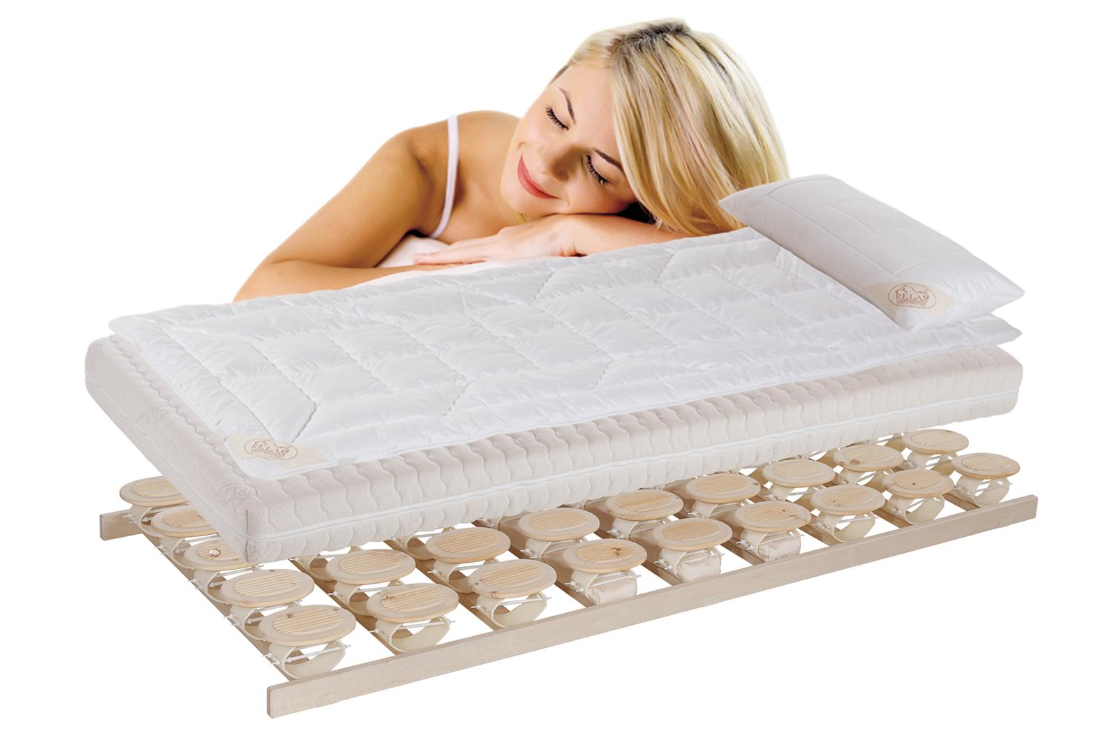 Relax Bettsystem komplett